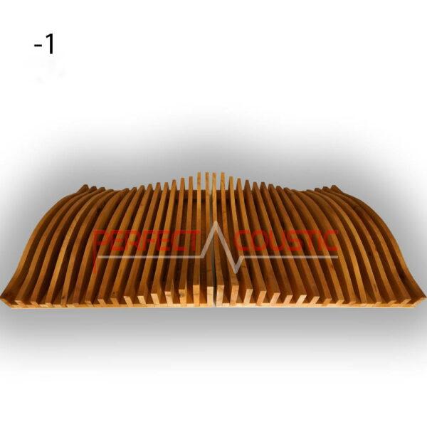 1-parametric-panel