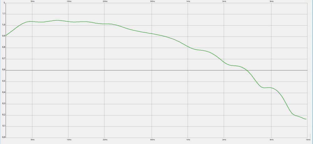 Akustisk-panel-med-diffuser-4