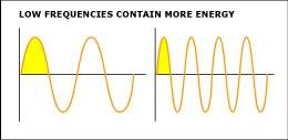 Den-bas-indeholder-mere-energi