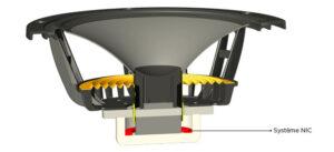 Focal-Nic teknologi