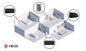 HEOS-system med flere rum