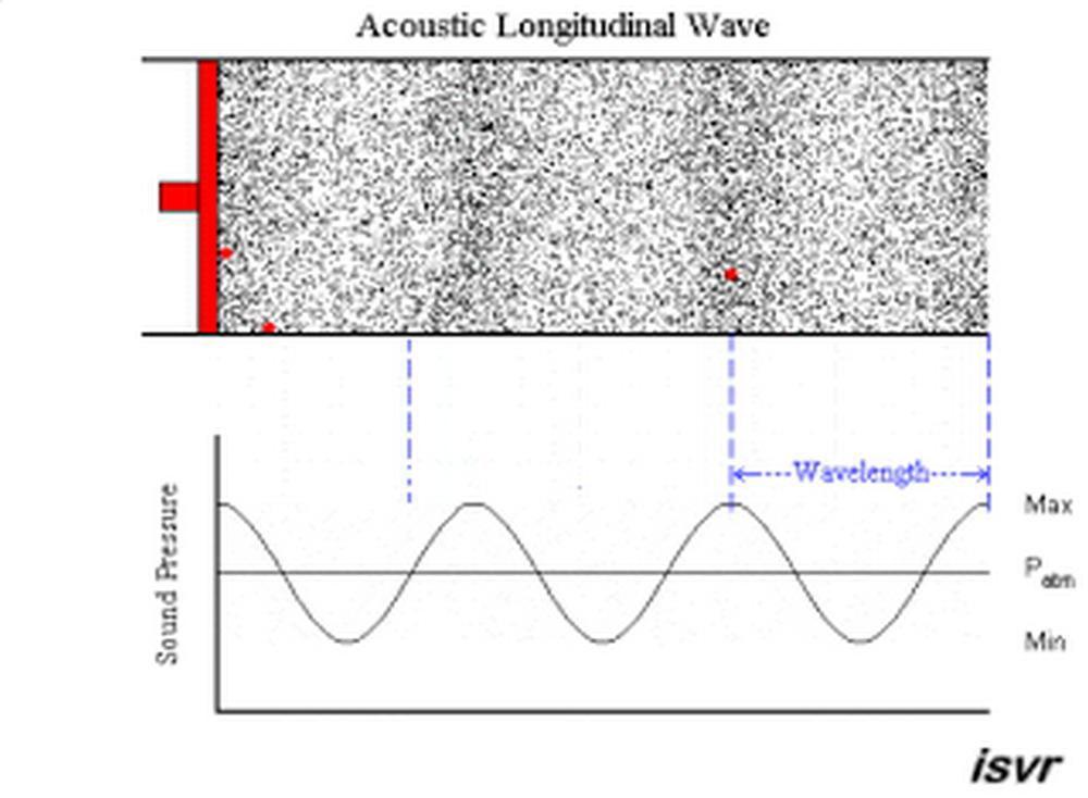 Værelse akustik (2)