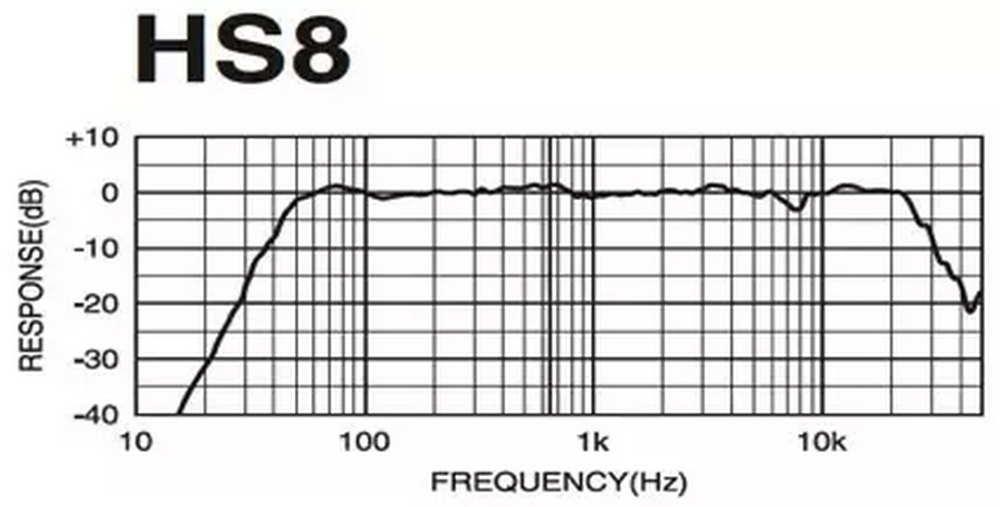 Yamaha-HS8 hoved