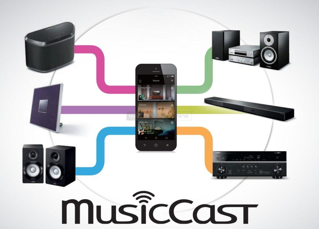 Yamaha MusicCast-applikation
