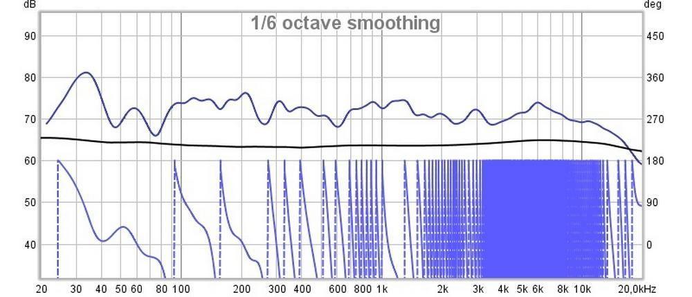akustisk måling lydtrykværdi (2)