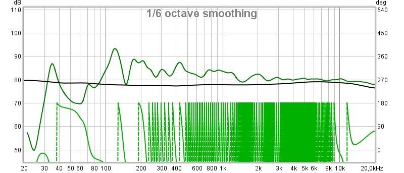 akustisk-måling-lyd-tryk-værdi