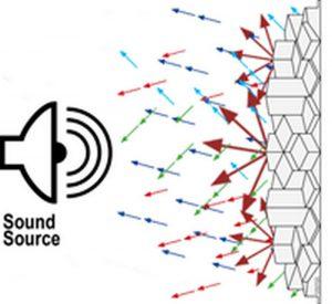 akustiske-diffusorer-refleksion-pont-300x275