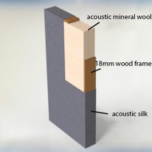 intern-struktur-af-akustiske-paneler