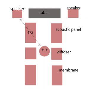 loft-akustisk-panel-ovenfra