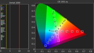 qn90a farveområde